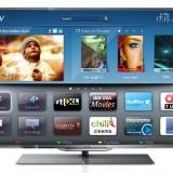 Is de Smart Tv de nieuwe revolutie?